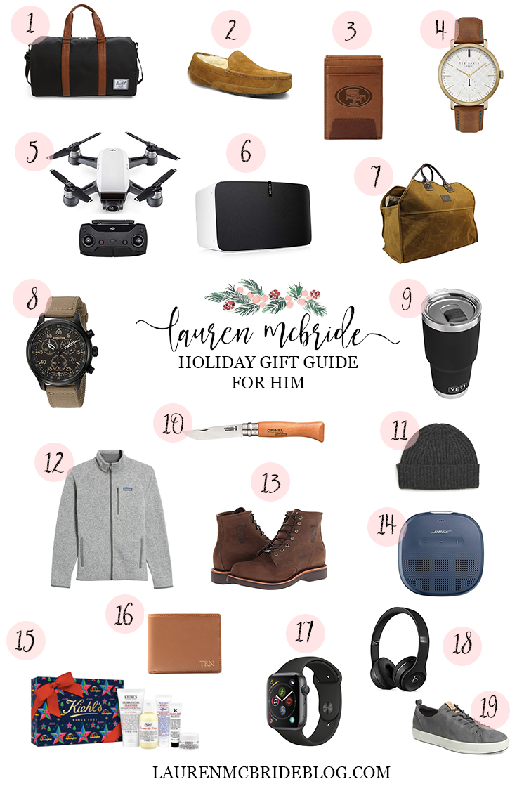 Connecticut life and style blogger Lauren McBride shares a holiday gift guide for men featuring a variety of items and price points.