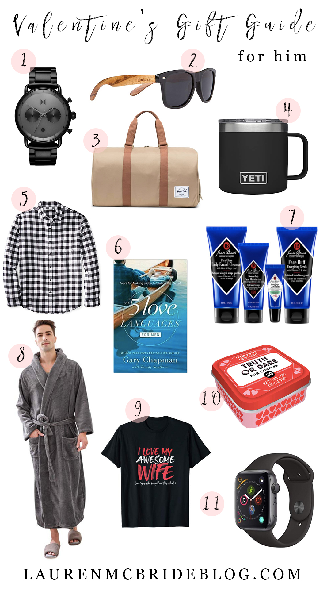 Connecticut life and style blogger Lauren McBride shares a Valentine's Day gift guide for men including a variety of price point and gift options.