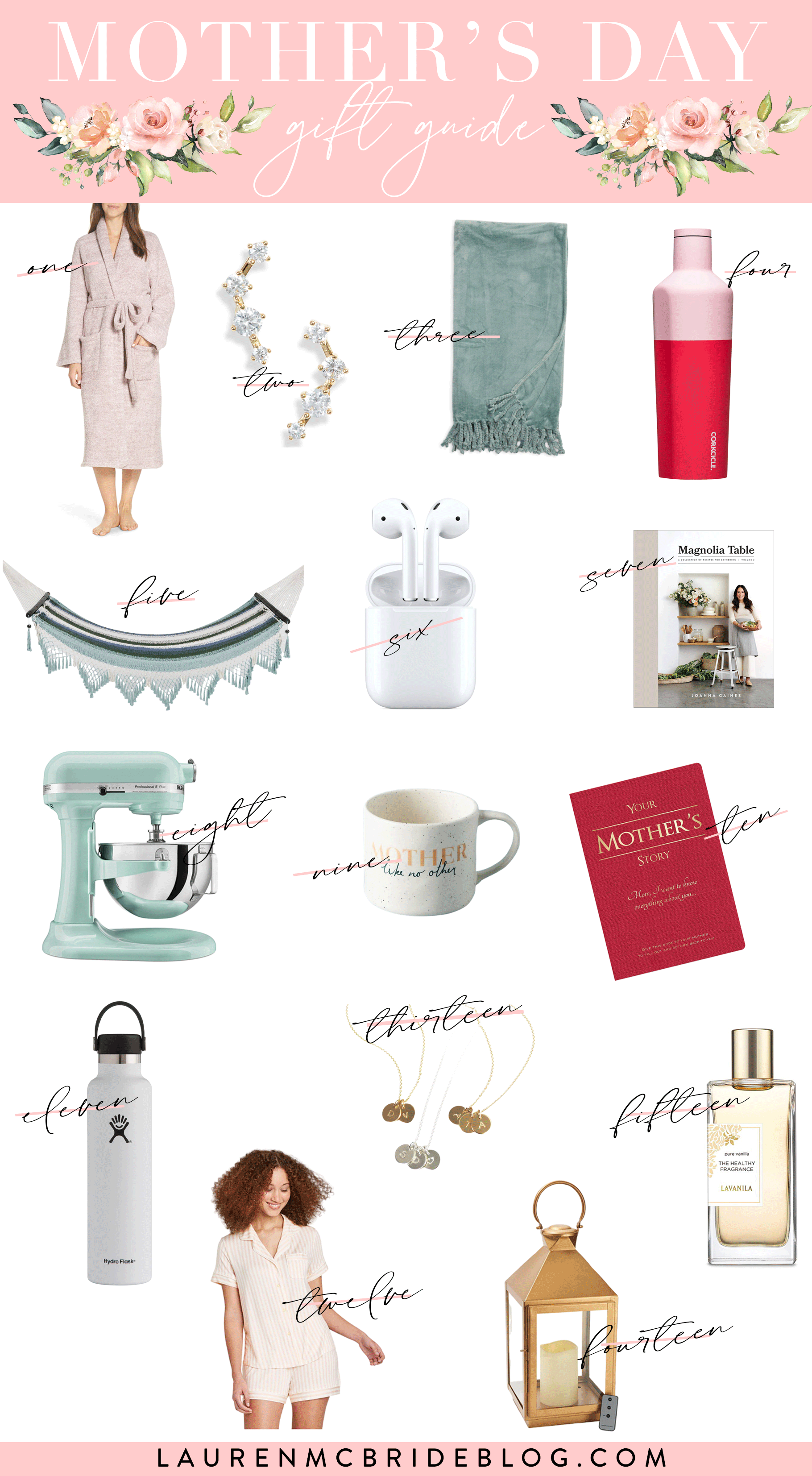 Looking for the perfect Mother's Day gift idea this year? Connecticut Lifestyle blogger Lauren McBride is sharing her top favorite in this years Mother's Day Gift Guide. Click to see them here!